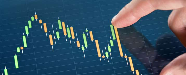 La strategie del Day Trading